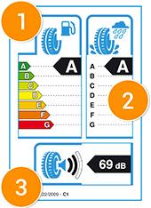descrizione valori etichetta pneumatico